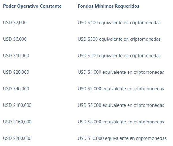 Quantfury: una aplicación que te permite hacer trading en 5 mercados  diferentes